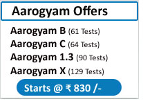 Thyrocare Aarogyam Offers
