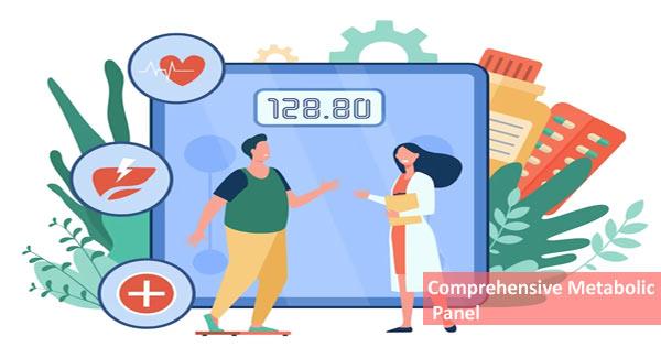 metabolic profile advanced